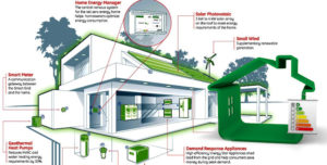 Energy Efficiency-Guidelines